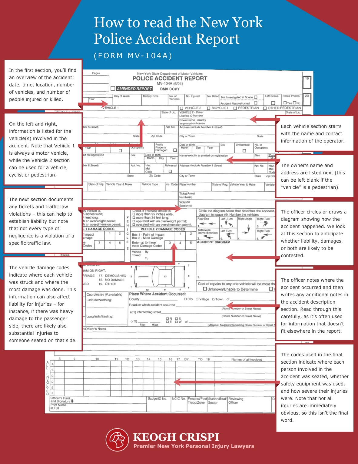 How To Read Your New York Accident Report