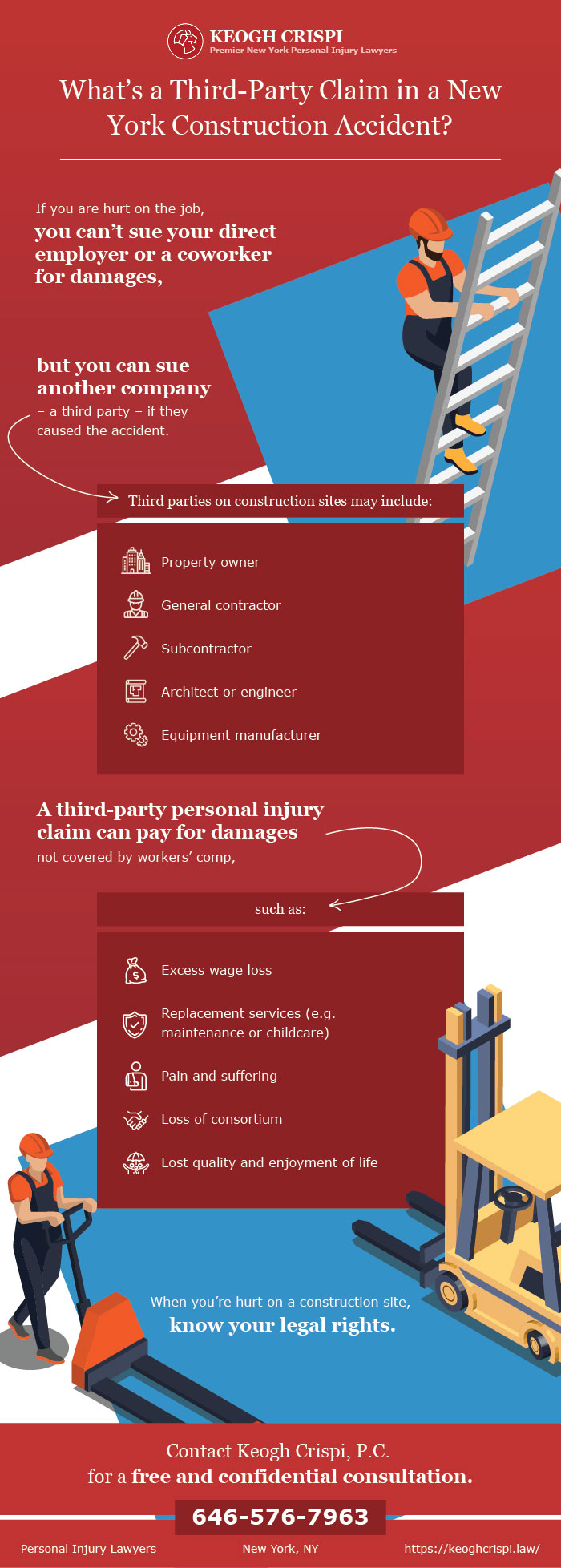 third party claims infographic